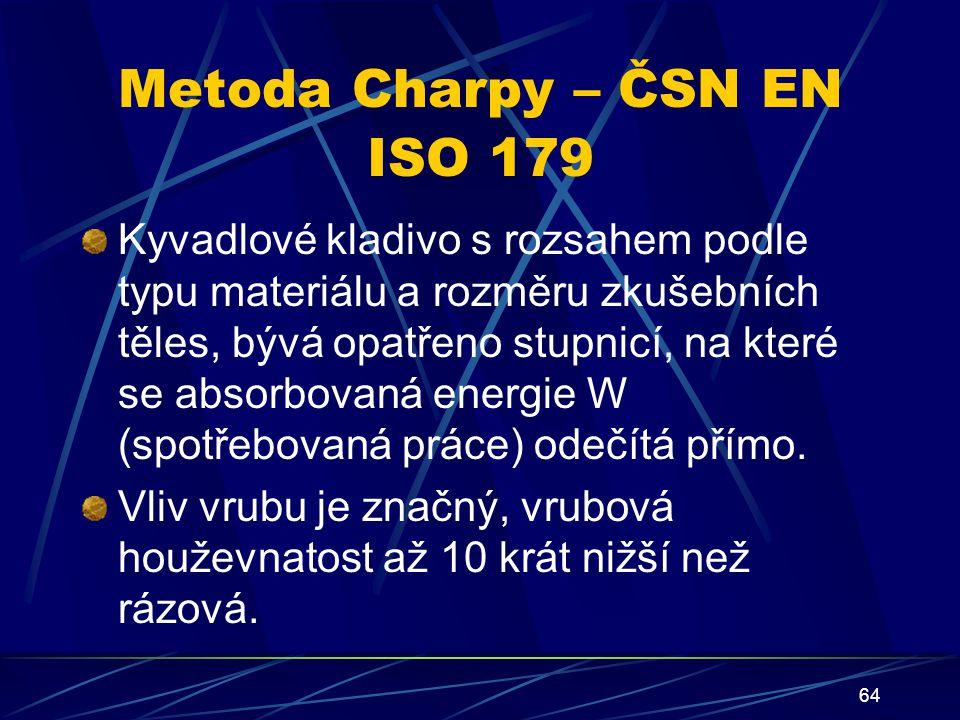Metoda Charpy – ČSN EN ISO 179