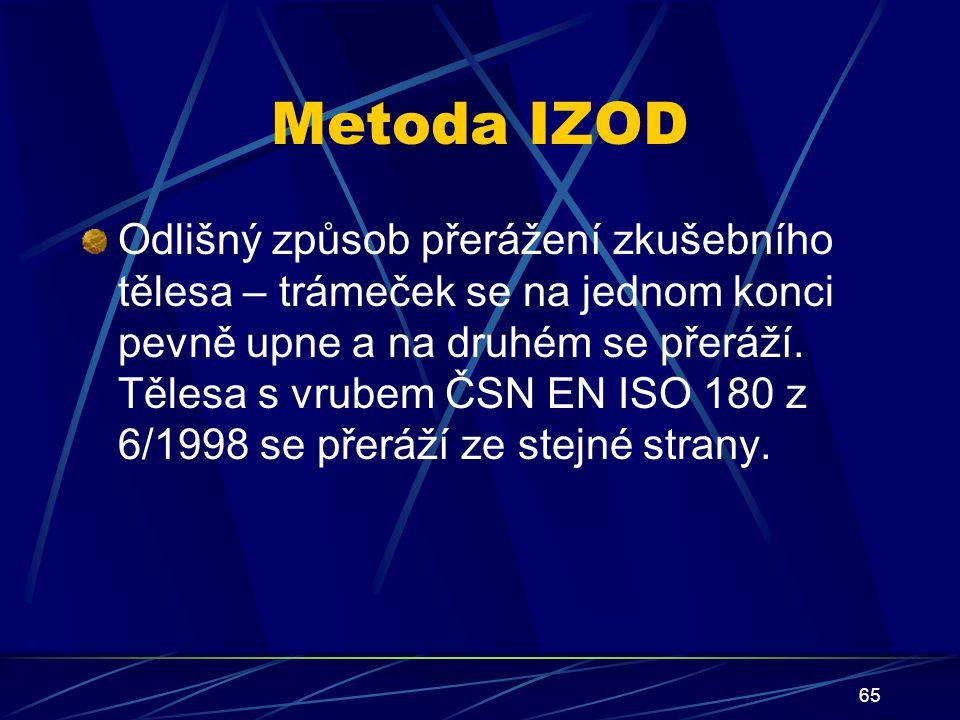 Metoda IZOD