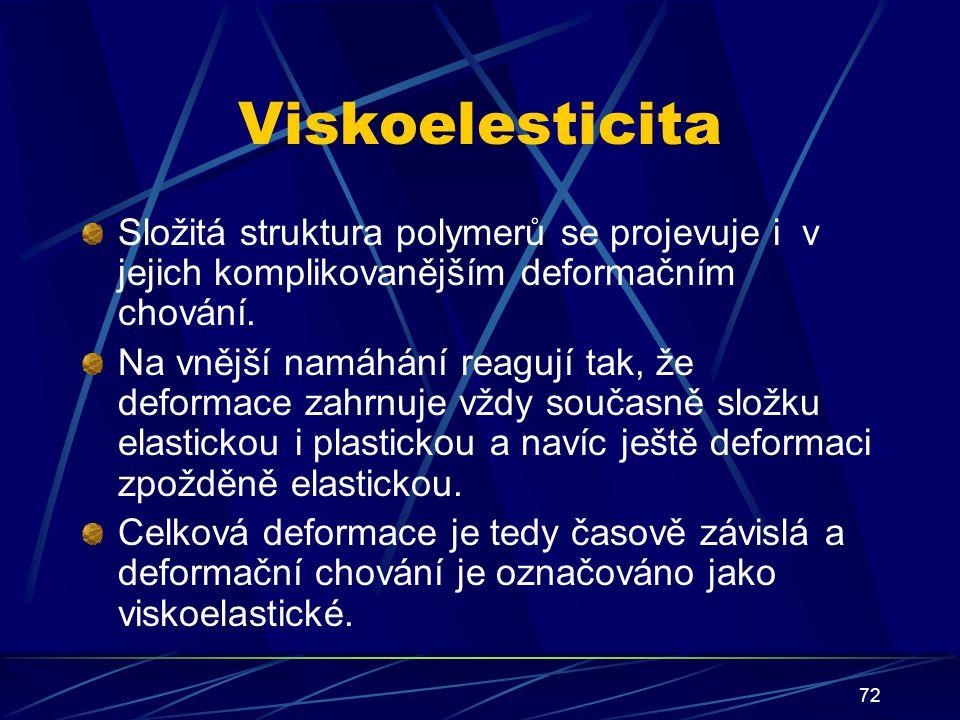 Viskoelesticita Složitá struktura polymerů se projevuje i v jejich komplikovanějším deformačním chování.