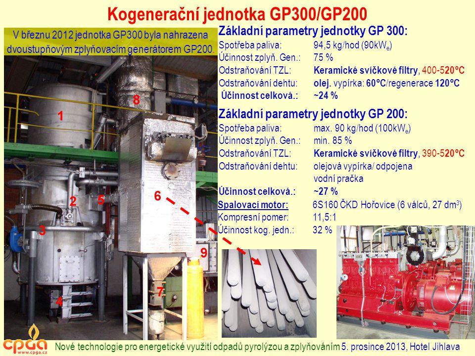Kogenerační jednotka GP300/GP200