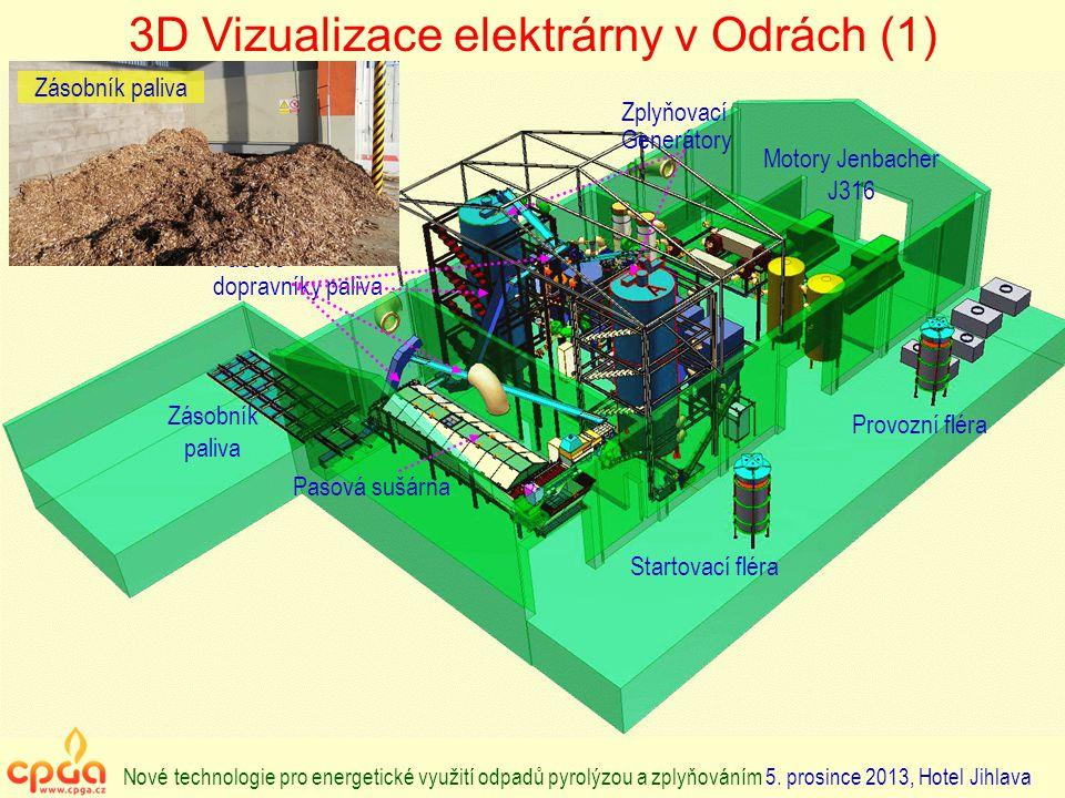 3D Vizualizace elektrárny v Odrách (1)