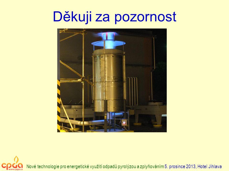 Děkuji za pozornost Nové technologie pro energetické využití odpadů pyrolýzou a zplyňováním 5.