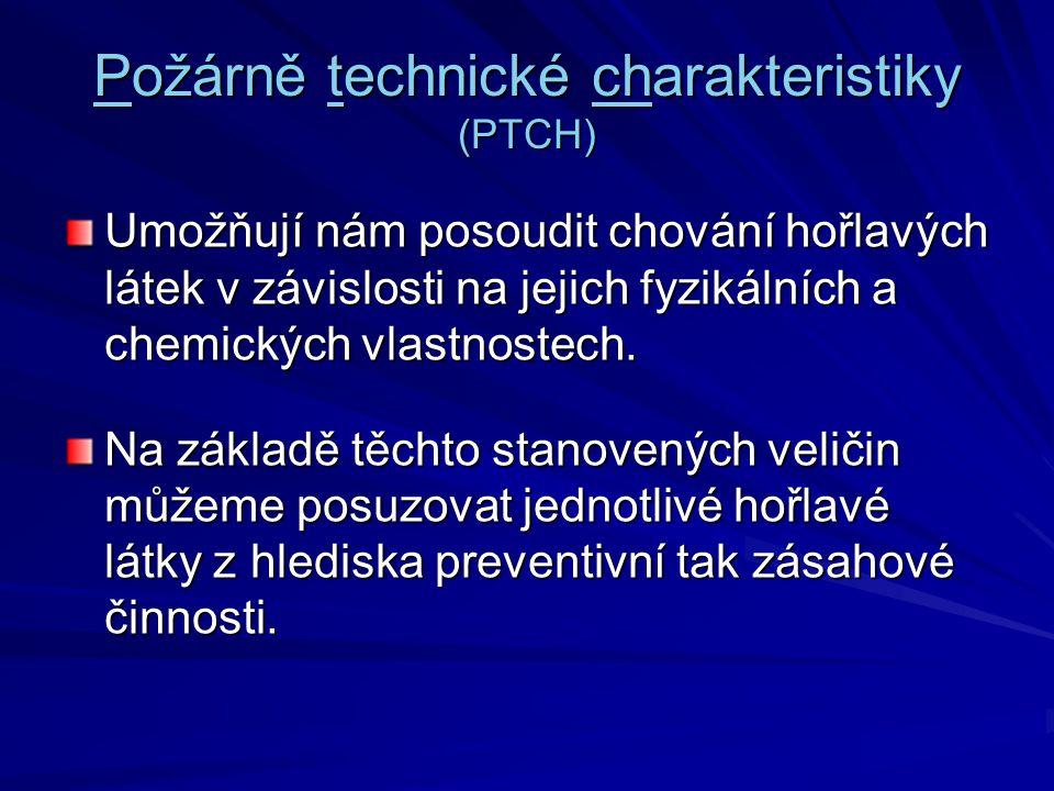 Požárně technické charakteristiky (PTCH)