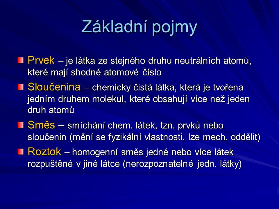 Základní pojmy Prvek – je látka ze stejného druhu neutrálních atomů, které mají shodné atomové číslo.