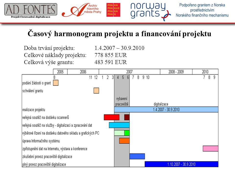 Časový harmonogram projektu a financování projektu