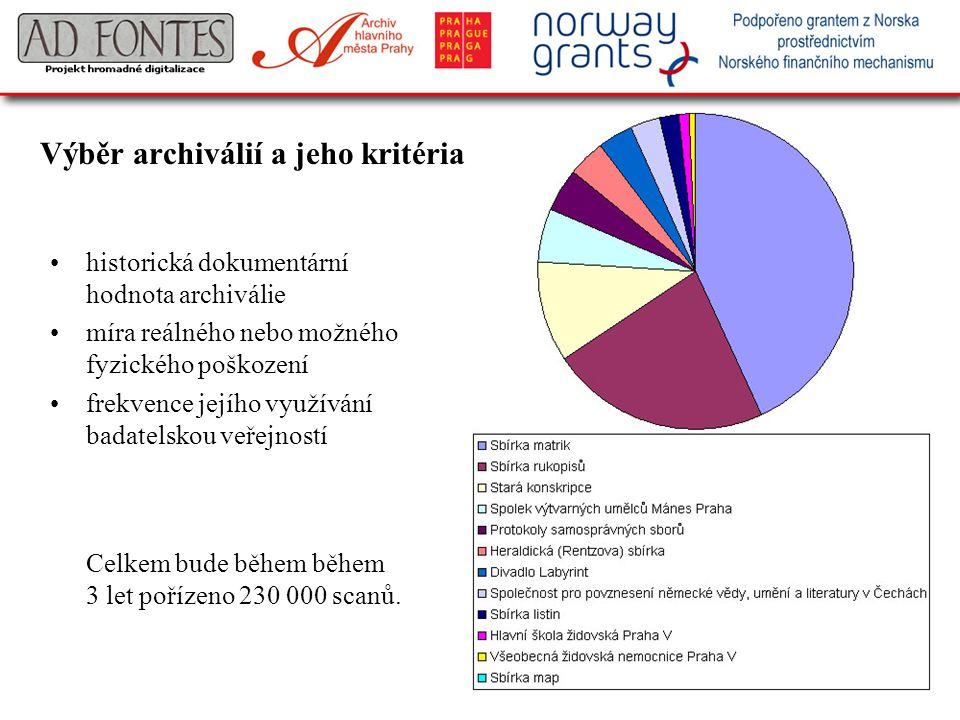 Výběr archiválií a jeho kritéria