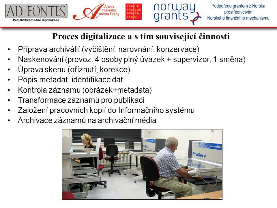 Proces digitalizace a s tím související činnosti