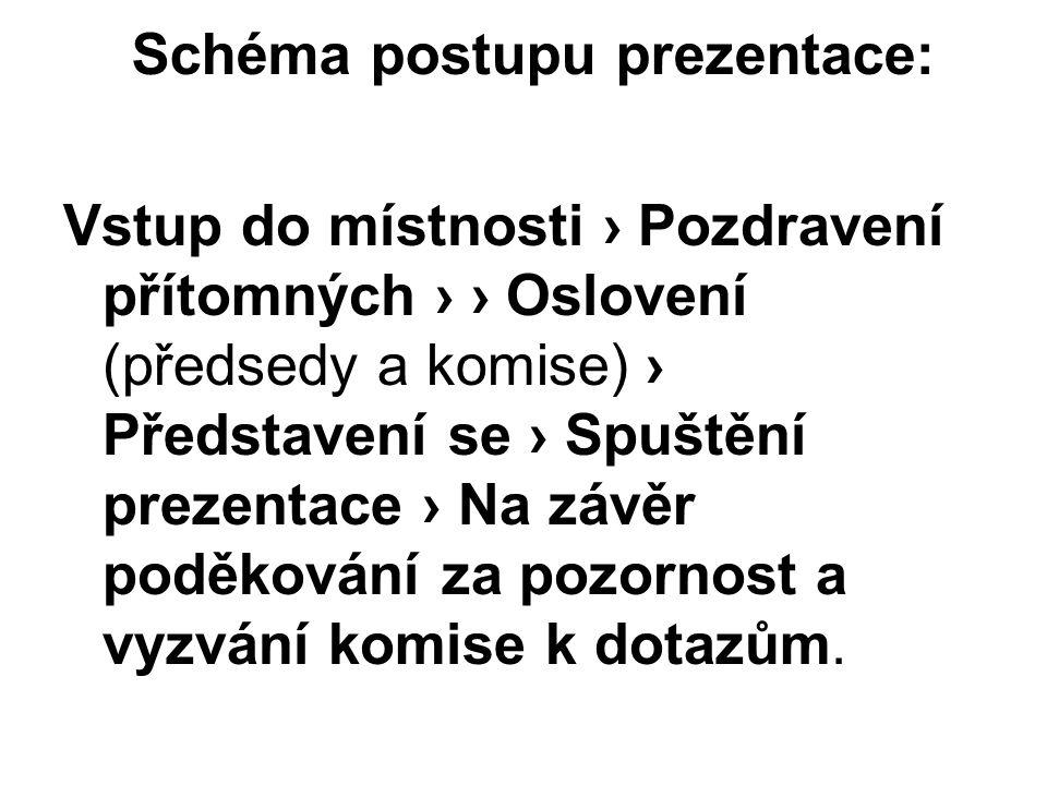 Schéma postupu prezentace: