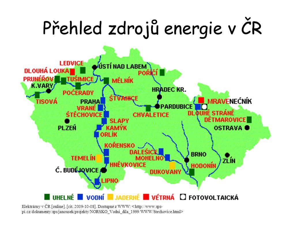 Přehled zdrojů energie v ČR