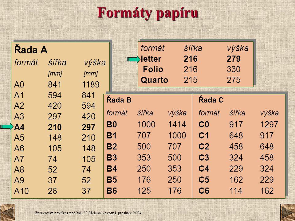Formáty papíru Řada A formát šířka výška letter 216 279