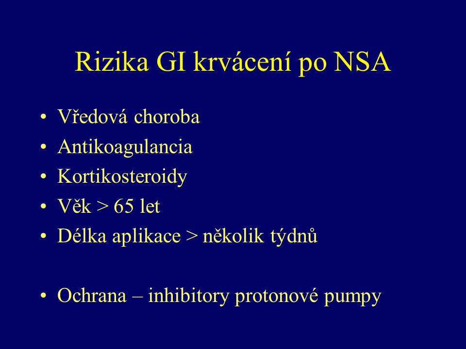 Rizika GI krvácení po NSA