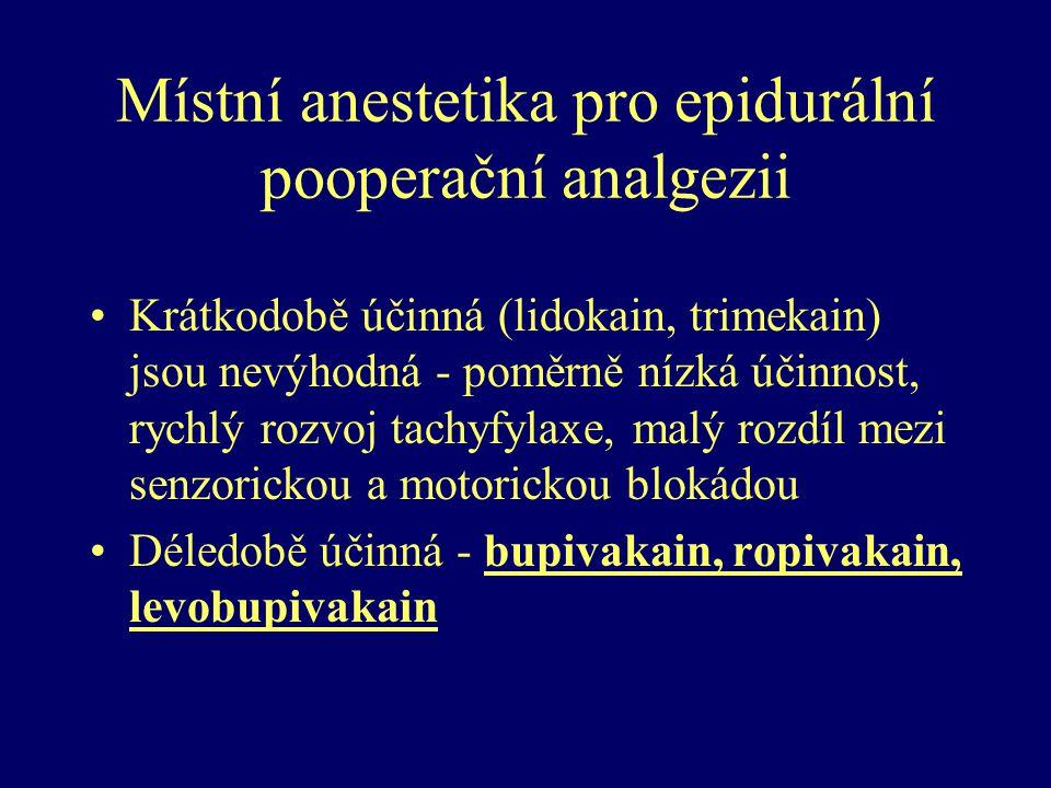Místní anestetika pro epidurální pooperační analgezii