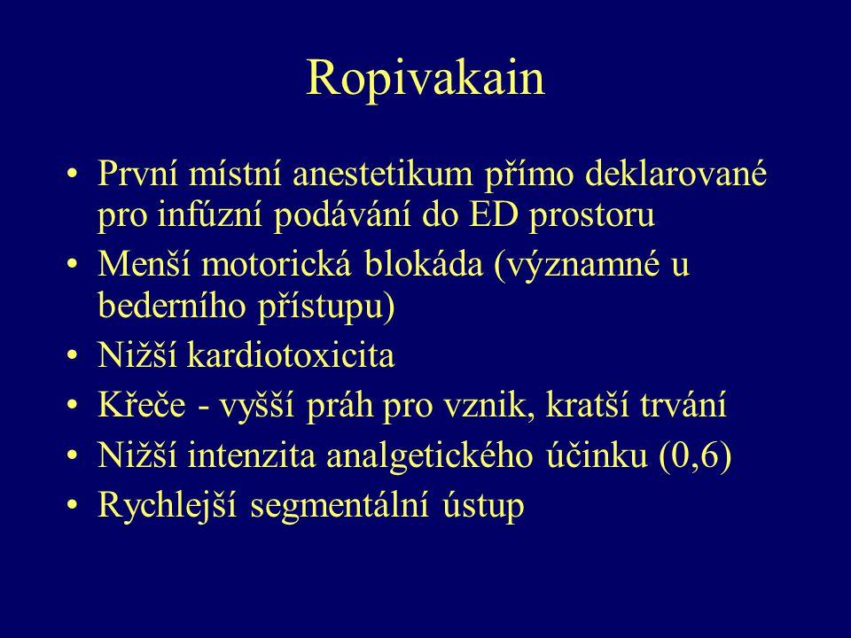 Ropivakain První místní anestetikum přímo deklarované pro infúzní podávání do ED prostoru. Menší motorická blokáda (významné u bederního přístupu)