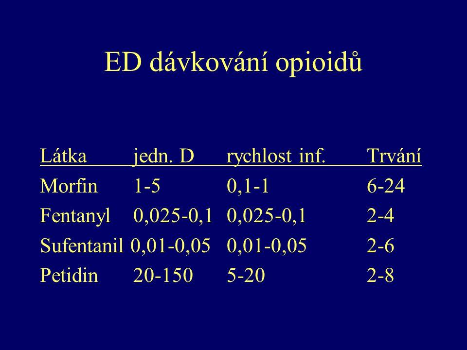 ED dávkování opioidů Látka jedn. D rychlost inf. Trvání