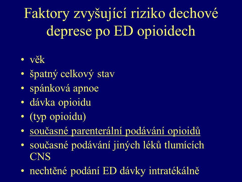 Faktory zvyšující riziko dechové deprese po ED opioidech