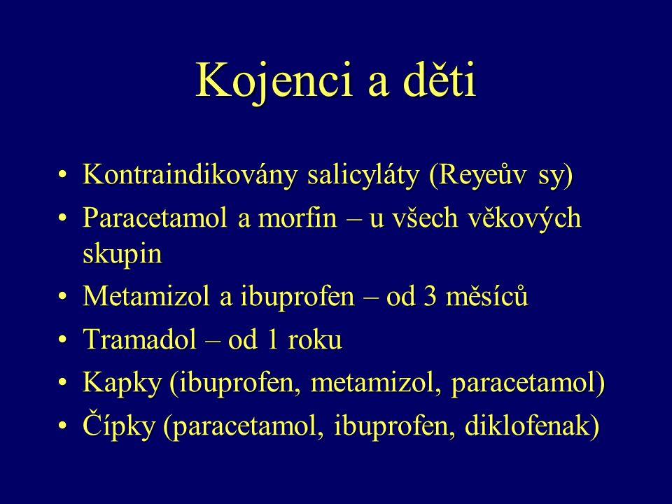 Kojenci a děti Kontraindikovány salicyláty (Reyeův sy)