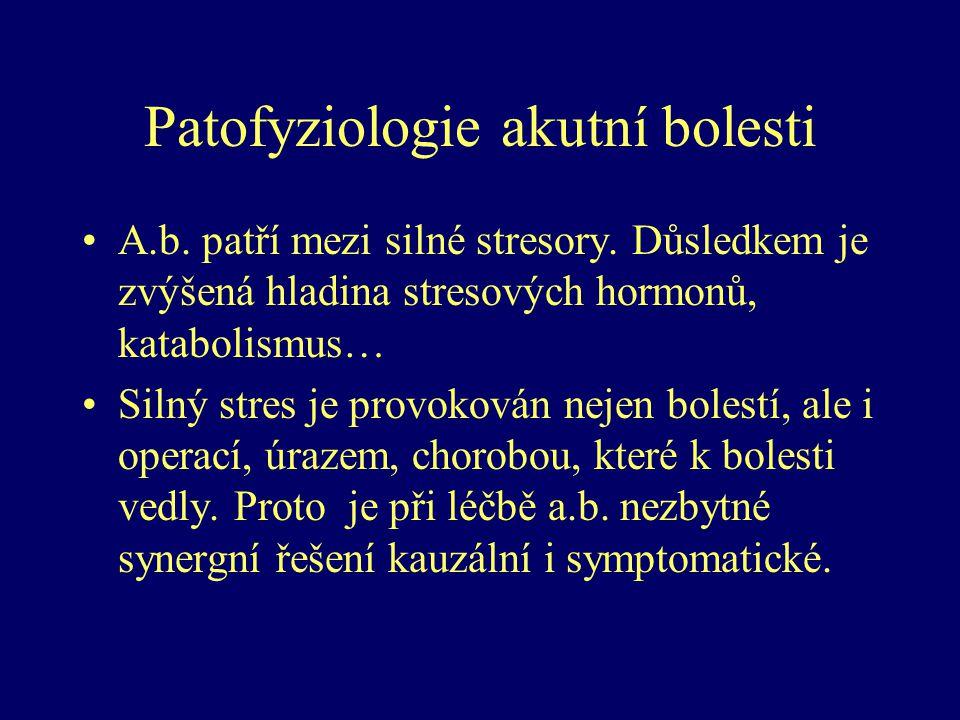 Patofyziologie akutní bolesti