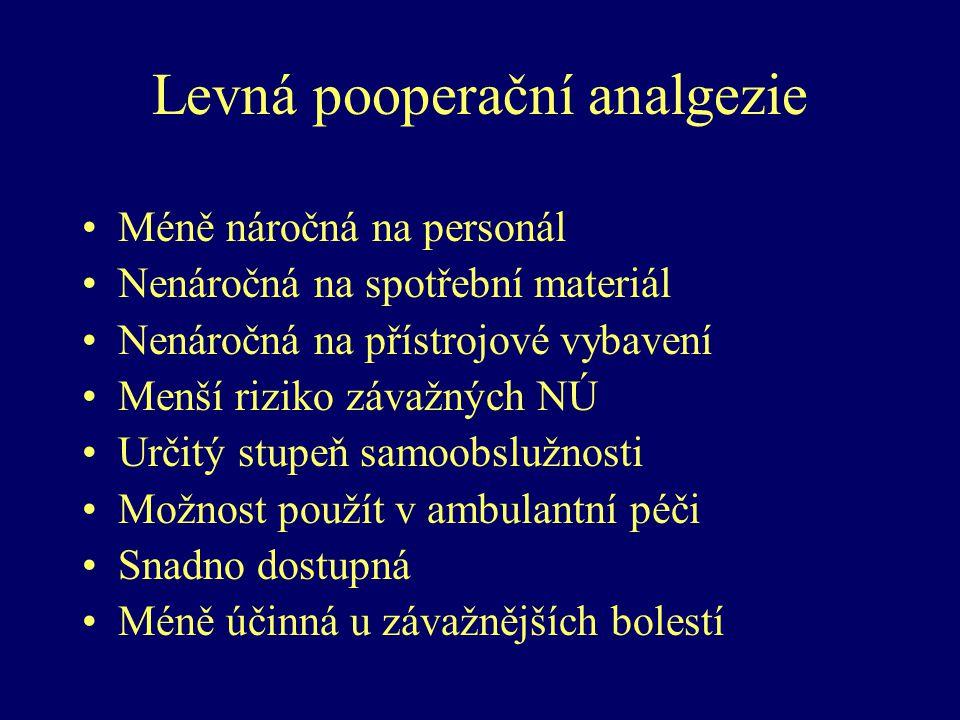 Levná pooperační analgezie