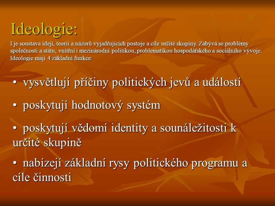 Ideologie: vysvětlují příčiny politických jevů a událostí
