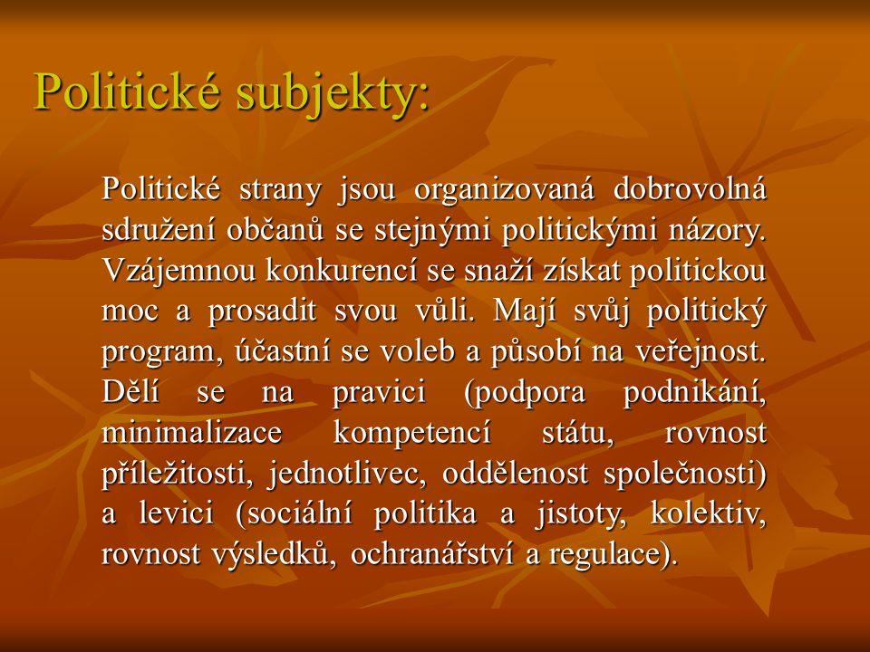Politické subjekty: