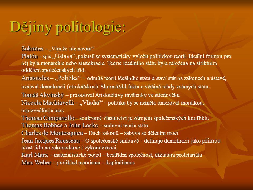 Dějiny politologie: