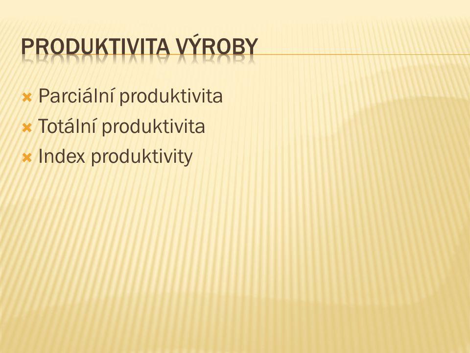 Produktivita výroby Parciální produktivita Totální produktivita