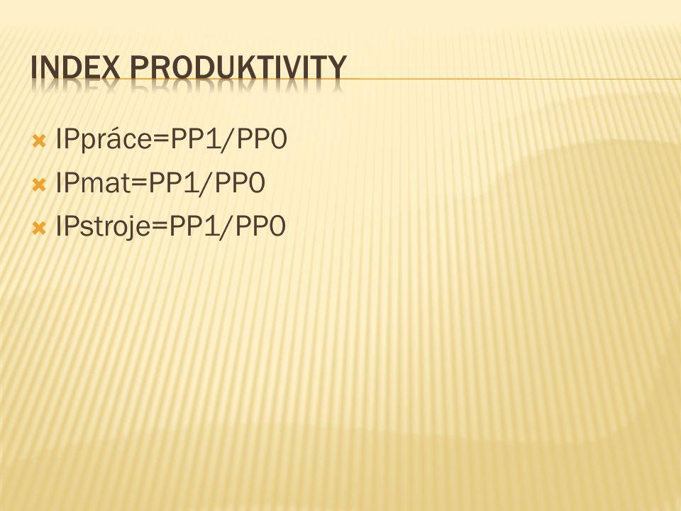 Index produktivity IPpráce=PP1/PP0 IPmat=PP1/PP0 IPstroje=PP1/PP0