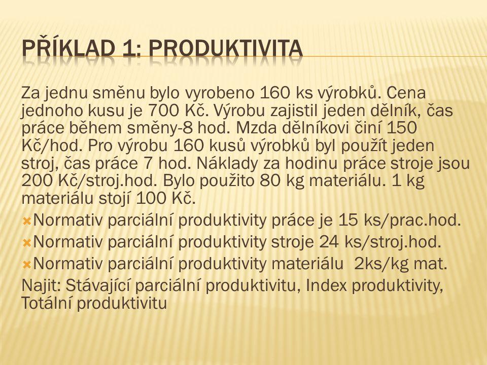 Příklad 1: Produktivita