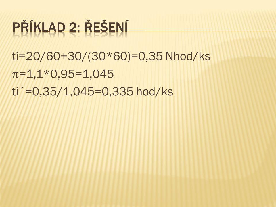 Příklad 2: řešení ti=20/60+30/(30*60)=0,35 Nhod/ks =1,1*0,95=1,045 ti´=0,35/1,045=0,335 hod/ks