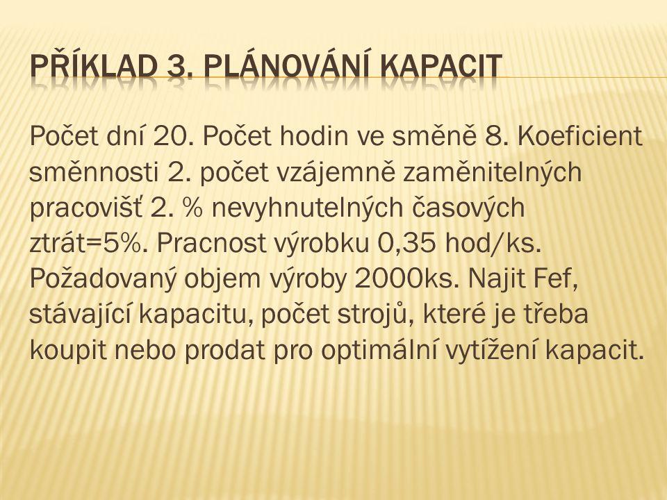 Příklad 3. plánování kapacit