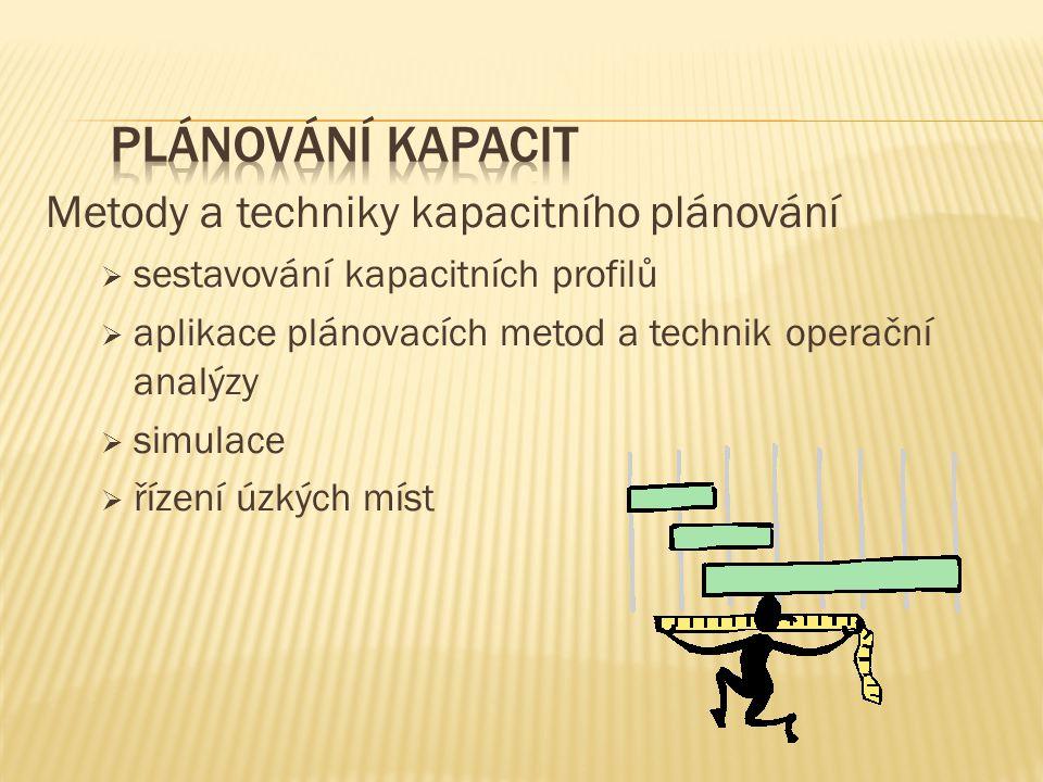 Plánování kapacit Metody a techniky kapacitního plánování