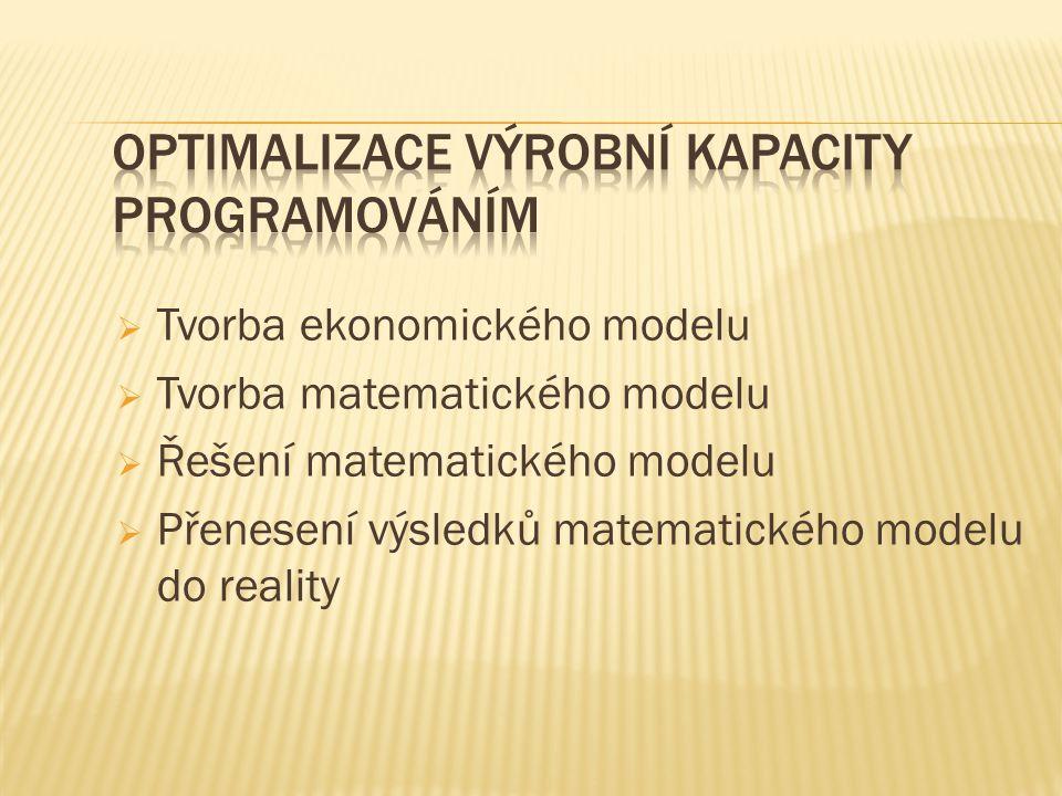 Optimalizace výrobní kapacity programováním