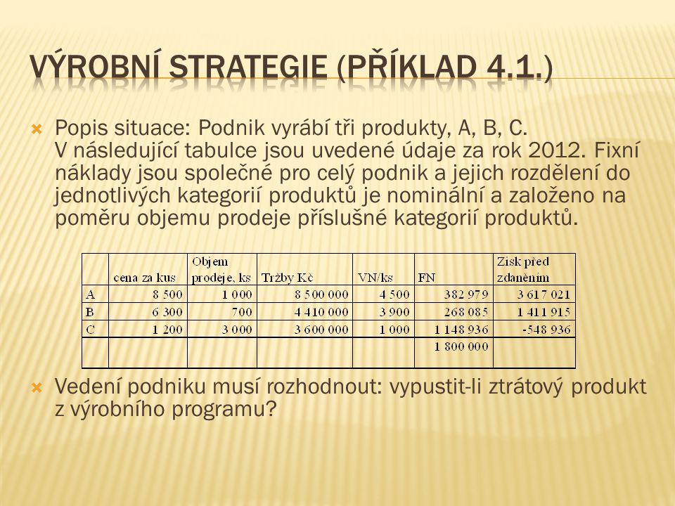 Výrobní strategie (příklad 4.1.)