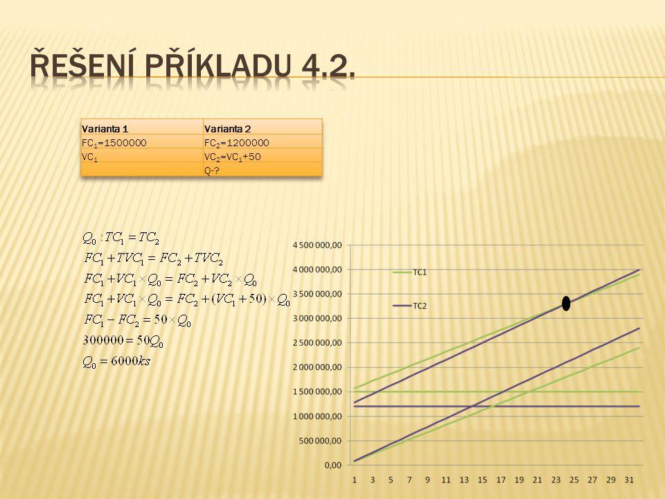 Řešení příkladu 4.2. Varianta 1 Varianta 2 FC1=1500000 FC2=1200000 VC1