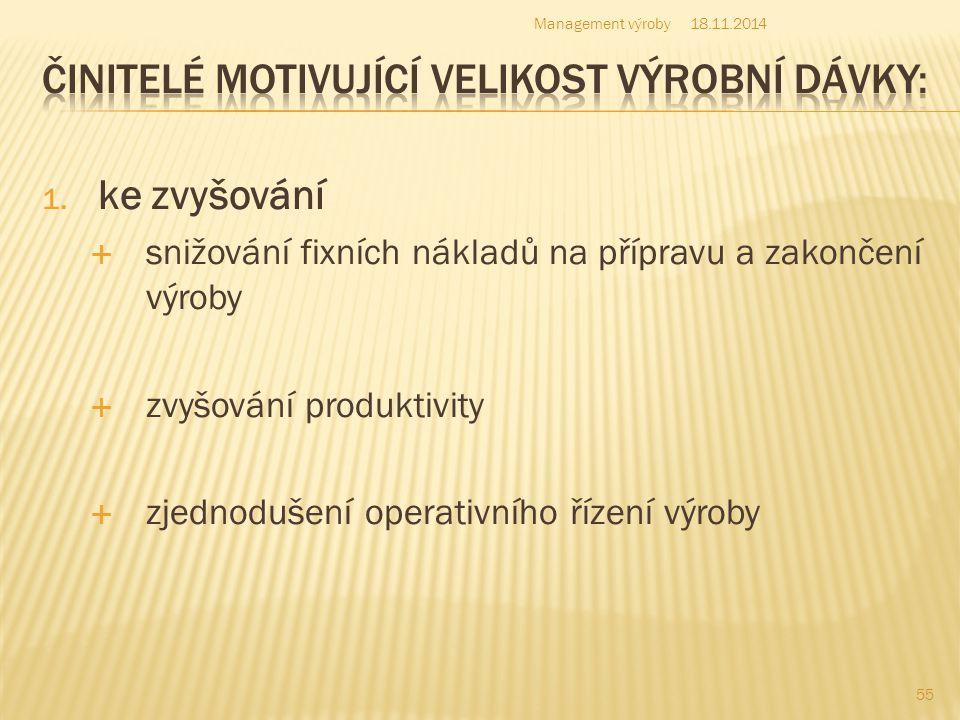 Činitelé motivující velikost výrobní dávky: