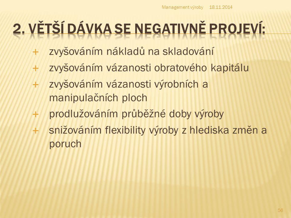 2. Větší dávka se negativně projeví: