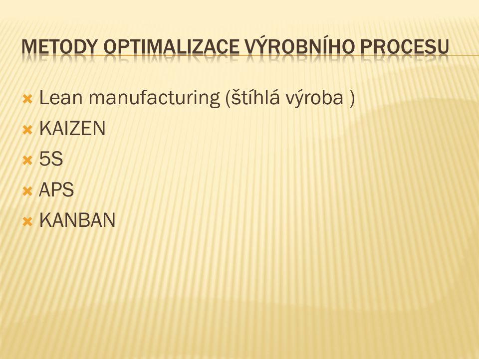 Metody optimalizace výrobního procesu