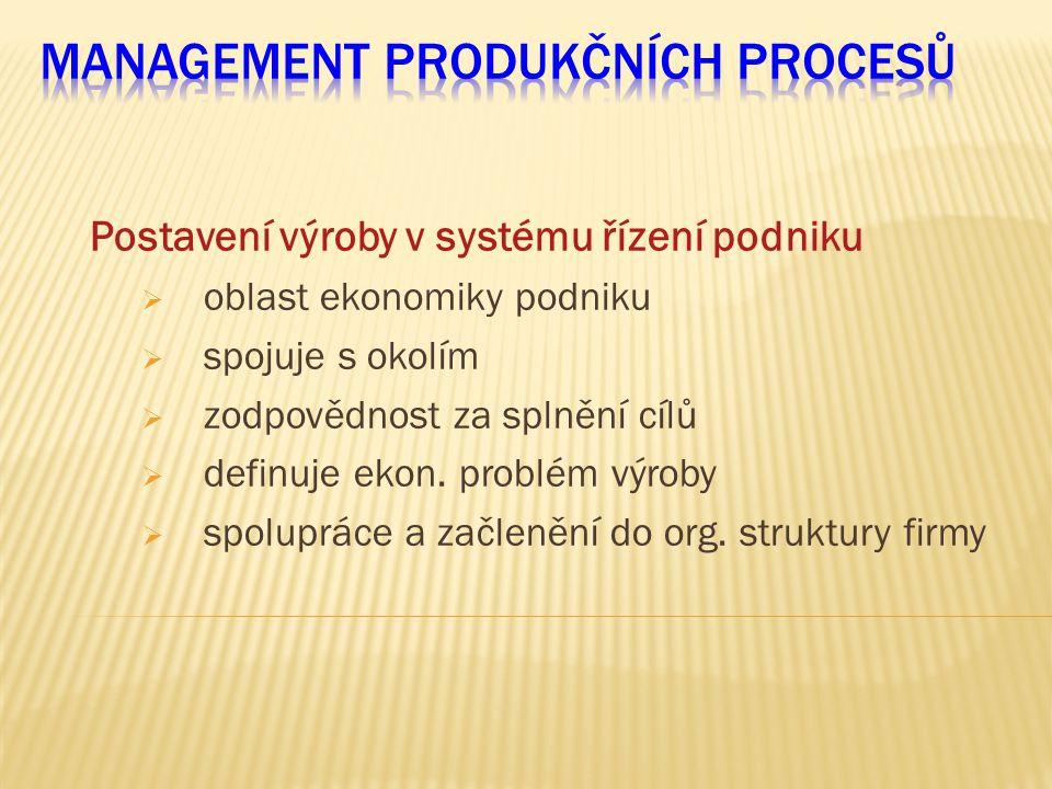 Management produkčních procesů