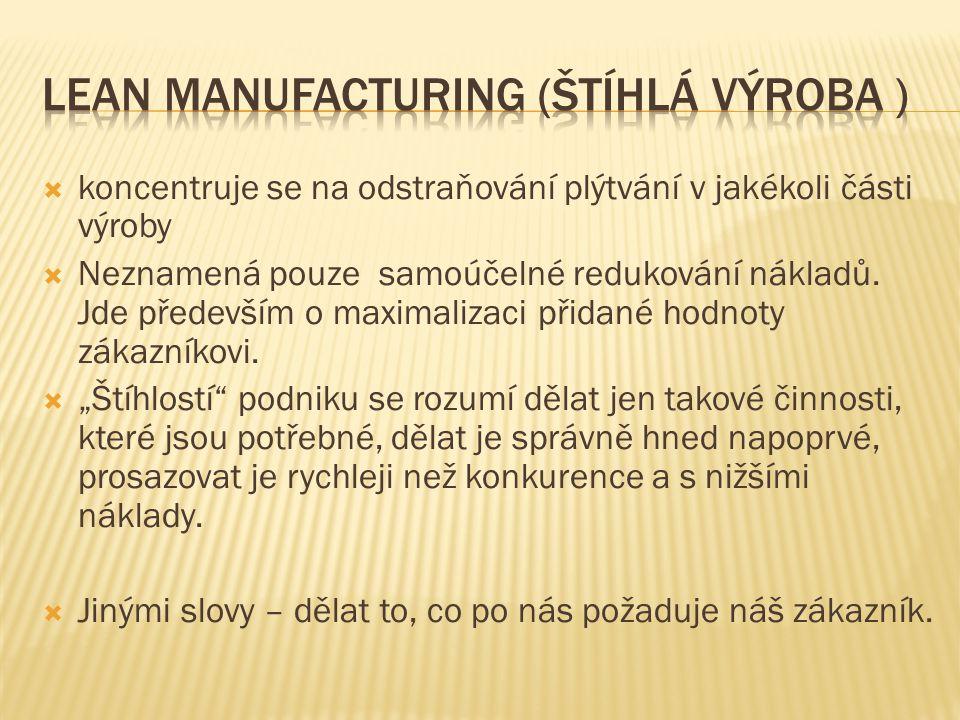 Lean manufacturing (štíhlá výroba )
