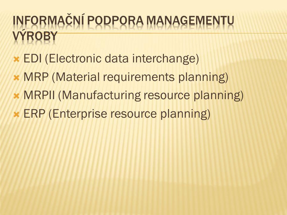 Informační podpora managementu výroby