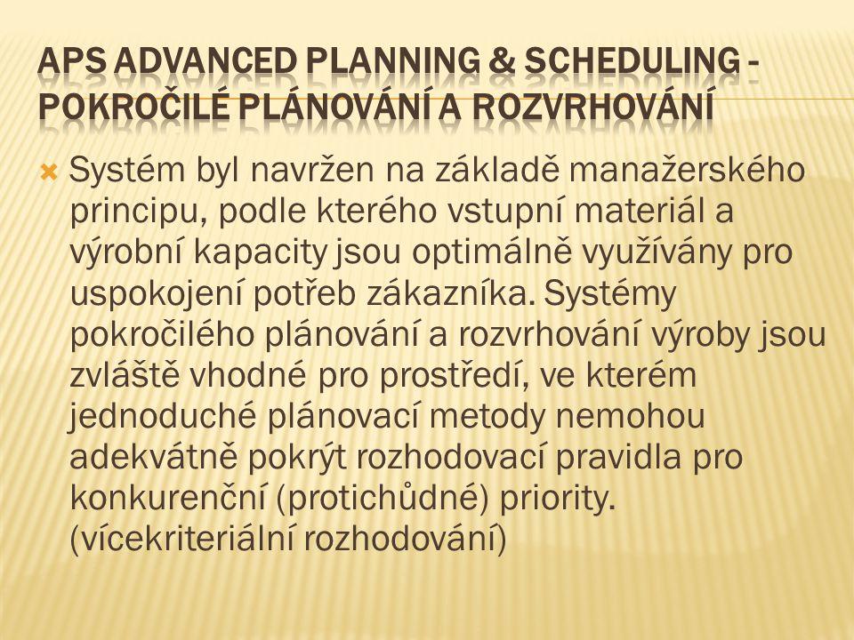 APS Advanced Planning & Scheduling - Pokročilé plánování a rozvrhování