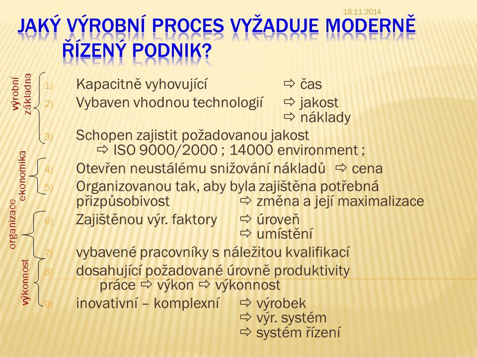 Jaký výrobní proces vyžaduje moderně řízený podnik