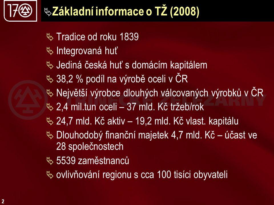 Základní informace o TŽ (2008)