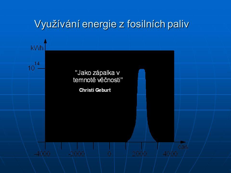 Využívání energie z fosilních paliv