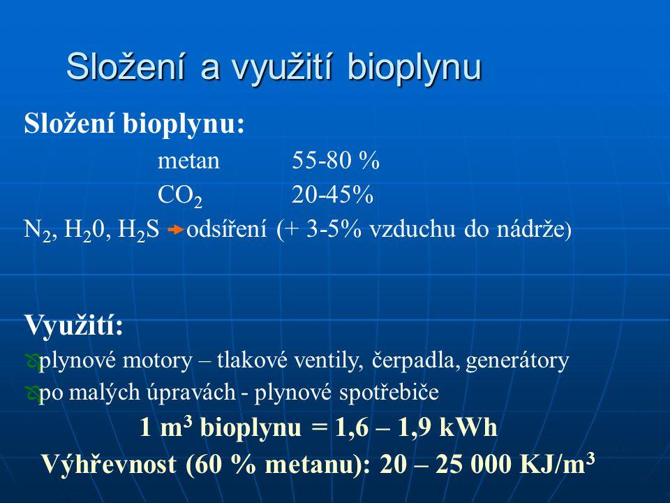 Složení a využití bioplynu