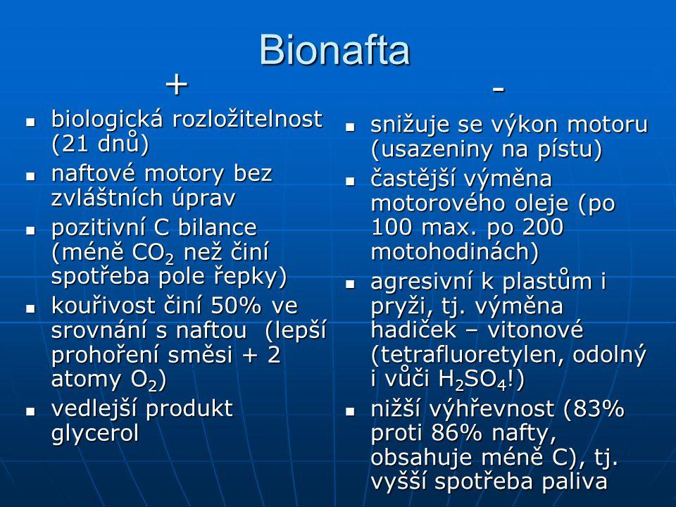 Bionafta + - biologická rozložitelnost (21 dnů)