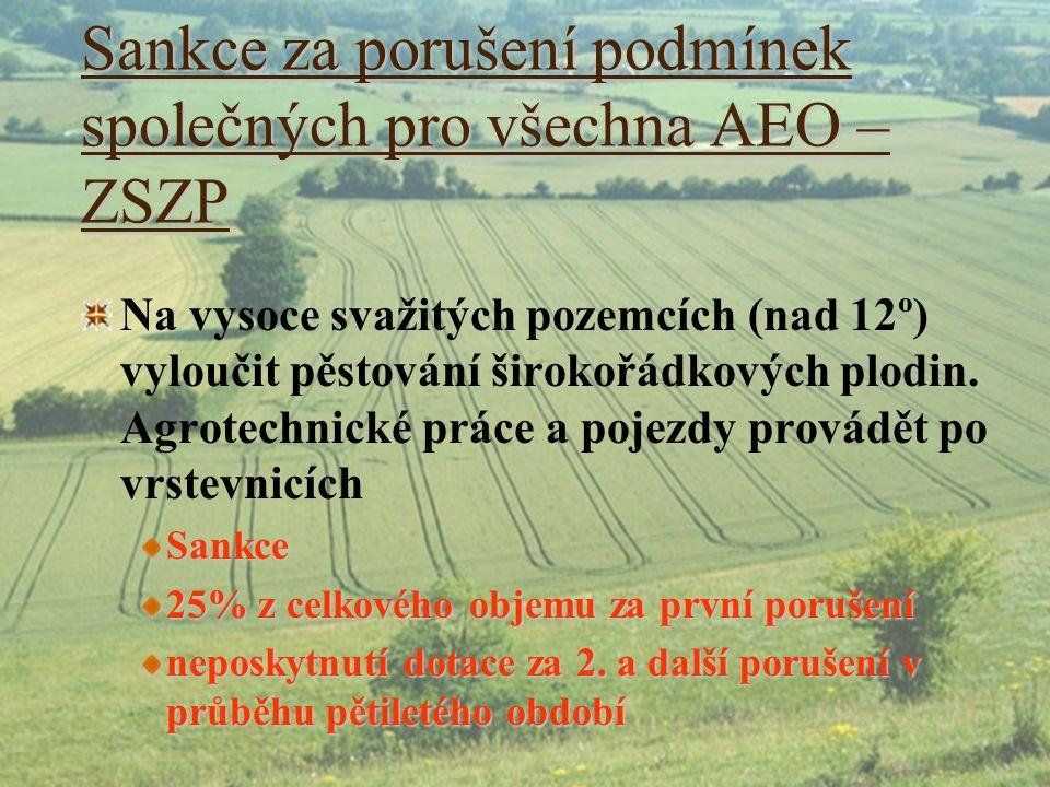Sankce za porušení podmínek společných pro všechna AEO –ZSZP