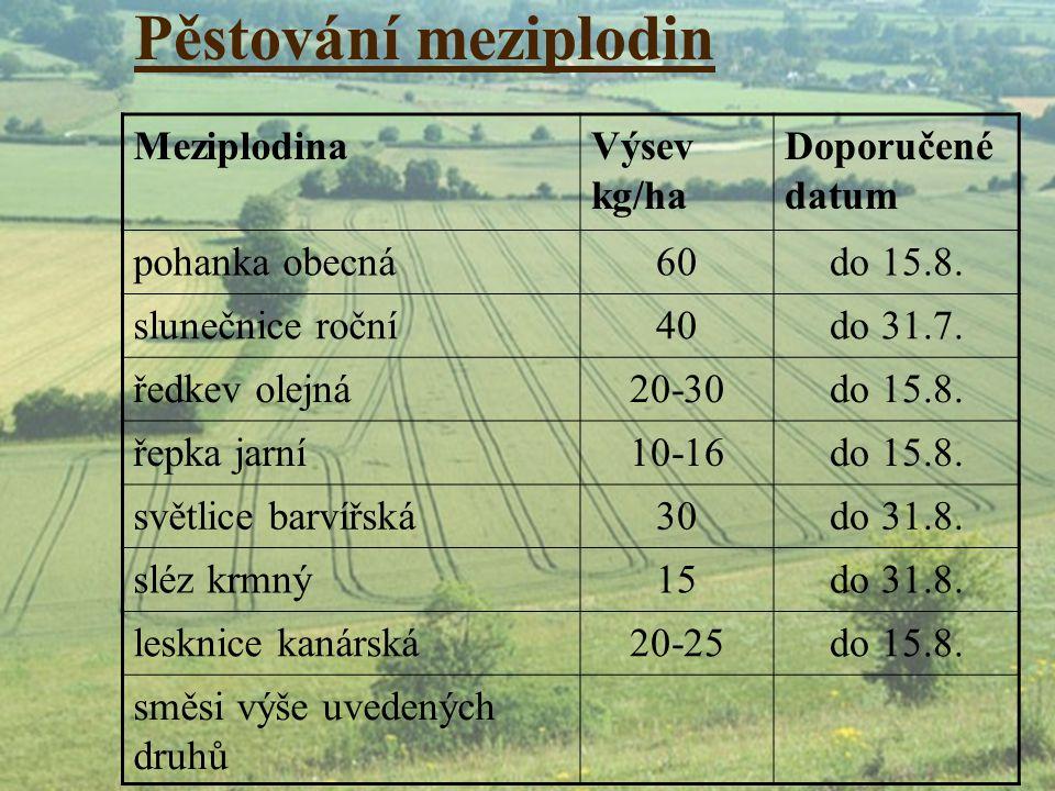 Pěstování meziplodin Meziplodina Výsev kg/ha Doporučené datum