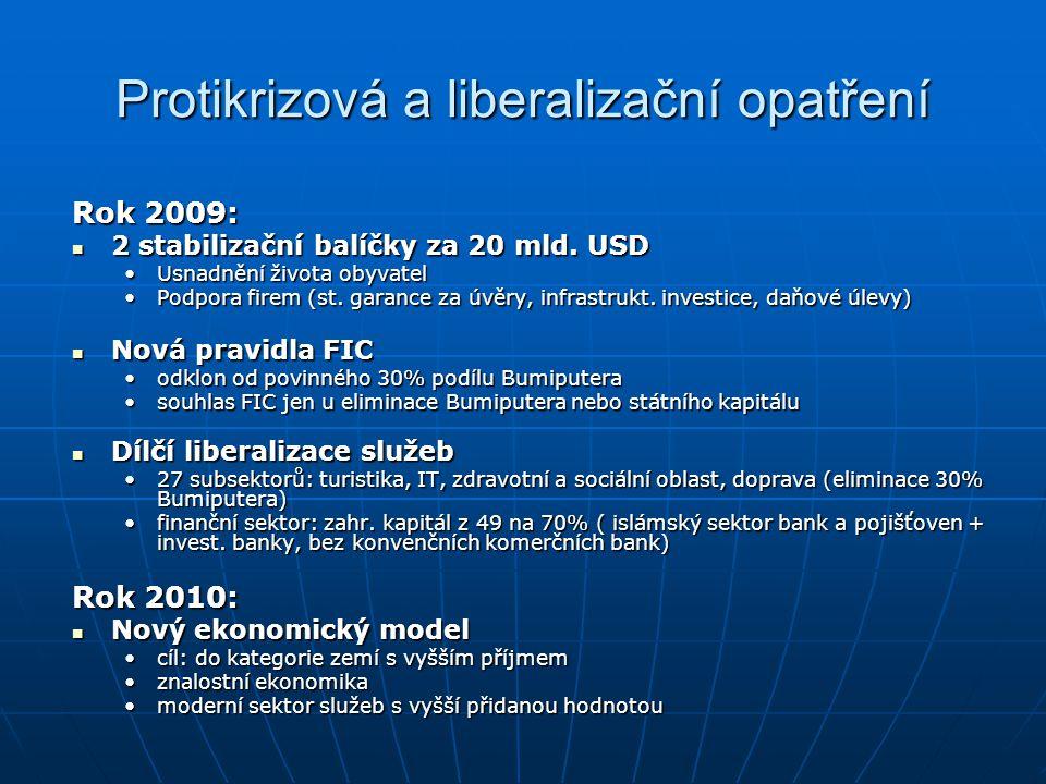 Protikrizová a liberalizační opatření