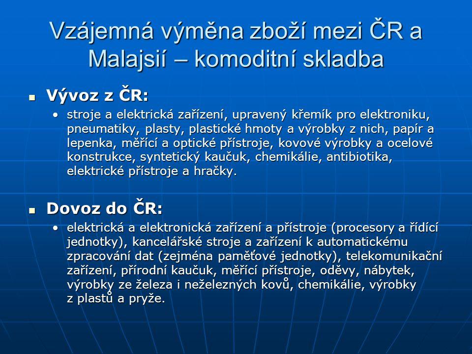 Vzájemná výměna zboží mezi ČR a Malajsií – komoditní skladba
